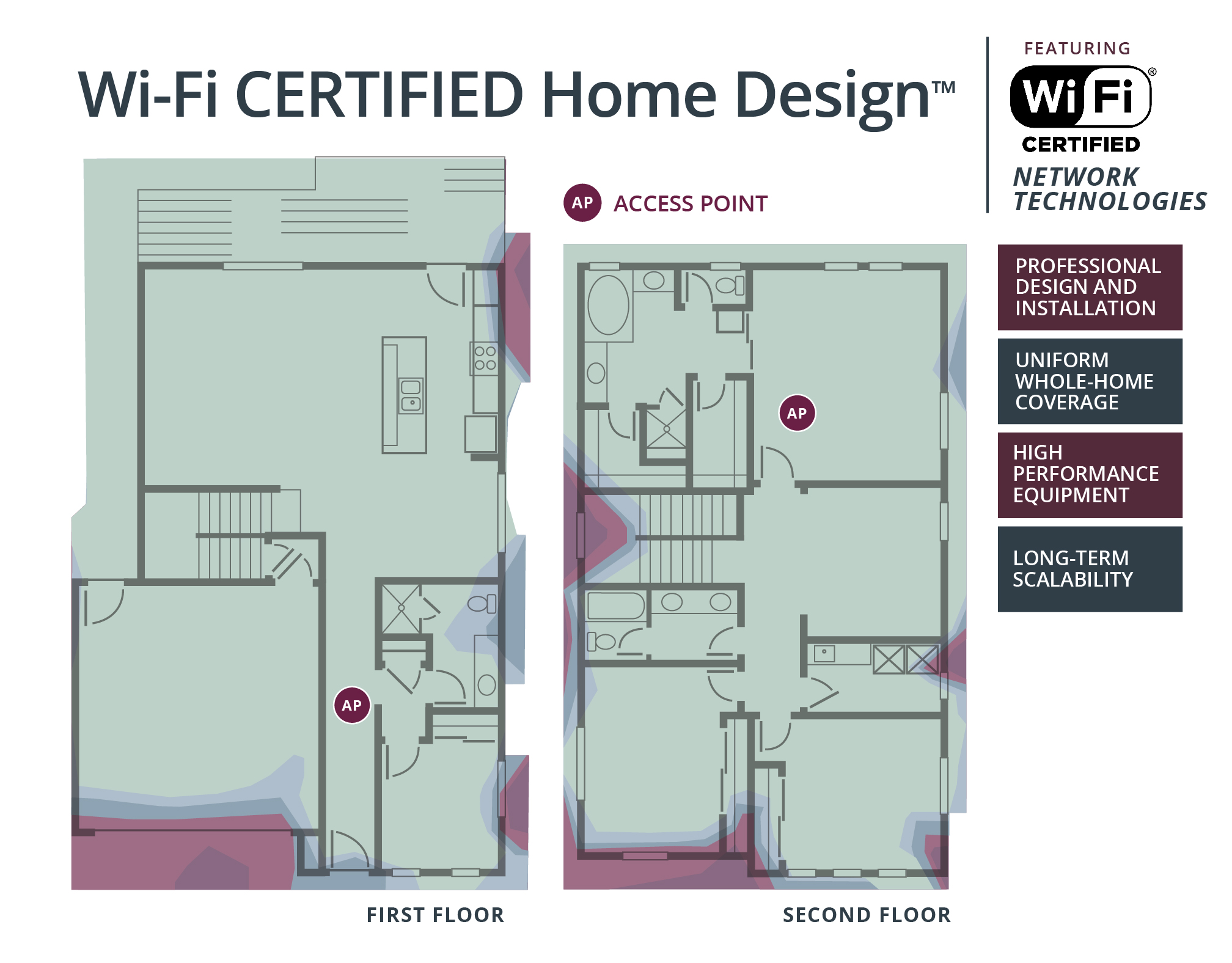 Wi Fi Home Design Not Only Enables Home Builders To Extend Their Product  Offering, It Gives Home Buyers Convenience, Peace Of Mind, And Exceptional  User ...