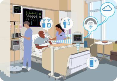 Mobility Via Wi Fi 174 Transforming Healthcare For All Wi