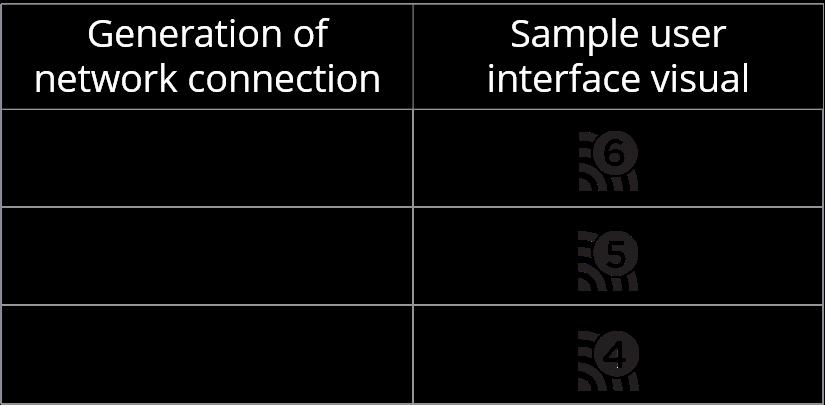 tên và ký hiệu chuẩn wifi mới ( chính thức )