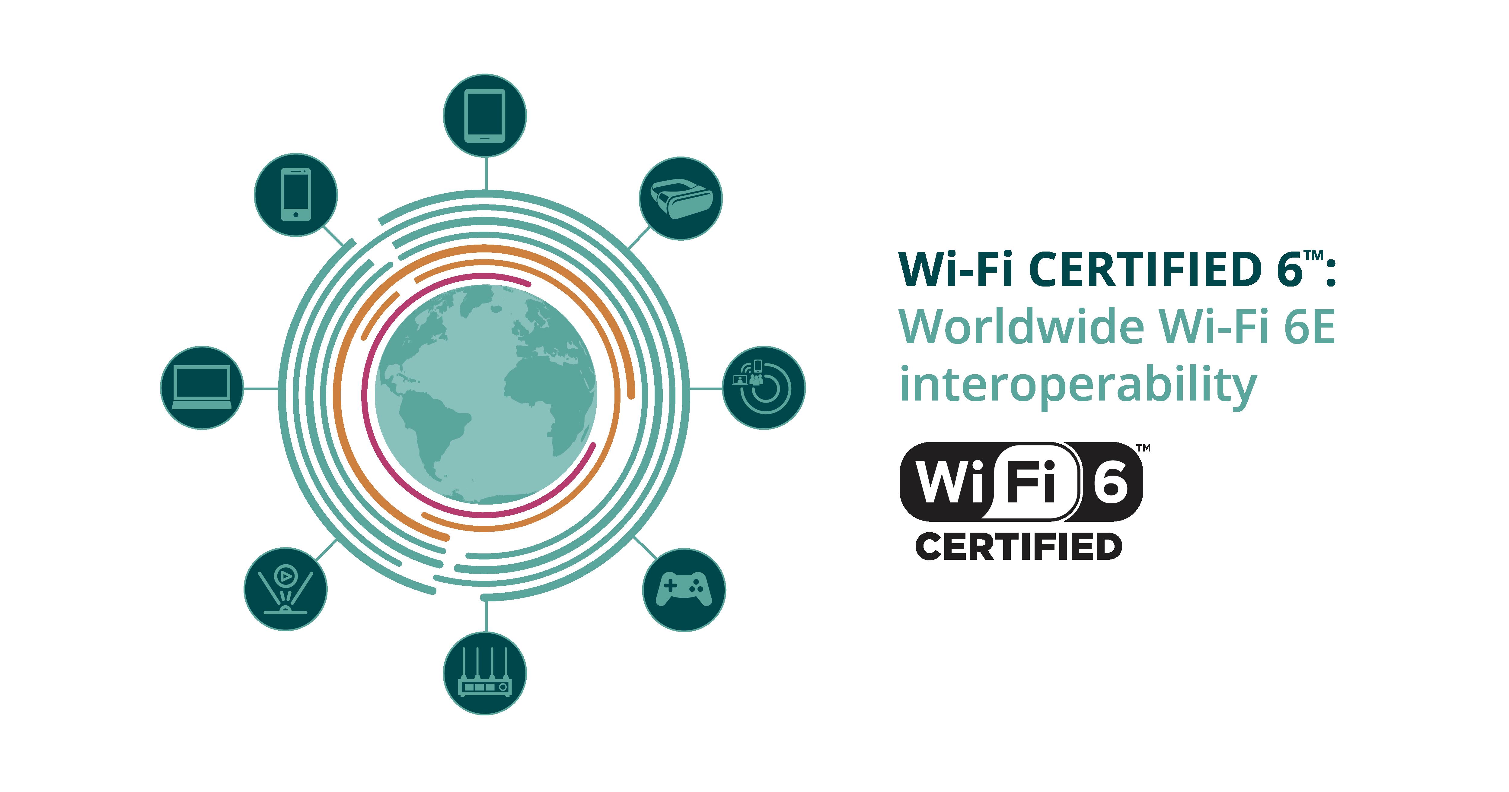 Wi-Fi Alliance® delivers Wi-Fi 6E certification program